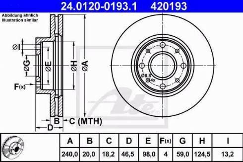 ATE 24.0120-0193.1 - Bremžu diski interparts.lv