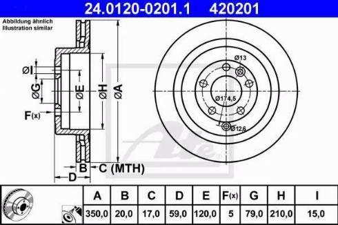 ATE 24.0120-0201.1 - Bremžu diski interparts.lv