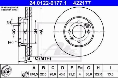 ATE 24.0122-0177.1 - Bremžu diski interparts.lv